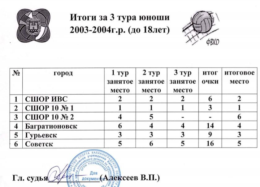 юный кредит банк номер телефона